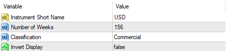 COT Index Inputs